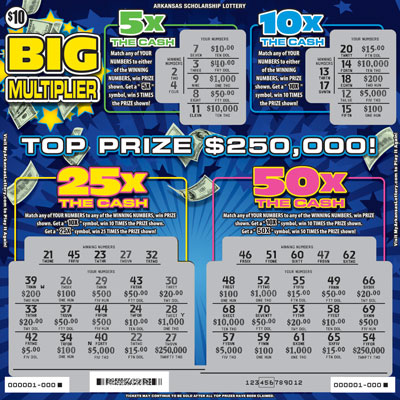 Big Multiplier - Game No. 470